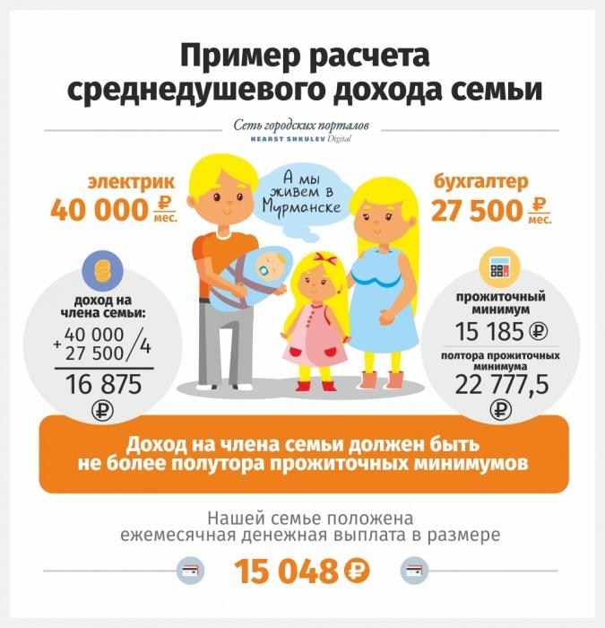 Одобрят ли ипотеку под мат капитал если у одного супруга просрочка по кредиту