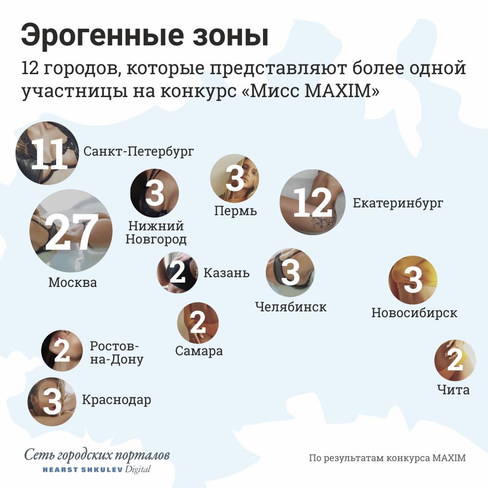 Эрогенные зоны страны: изучаем карту красавиц России, попавших в топ-100 Miss Maxim