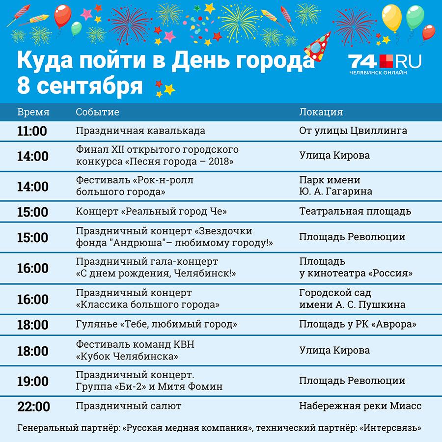 что это поздравление с днем города челябинска официальное этом случае