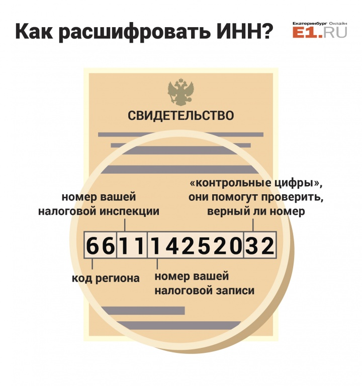 Honor официальный сайт россия