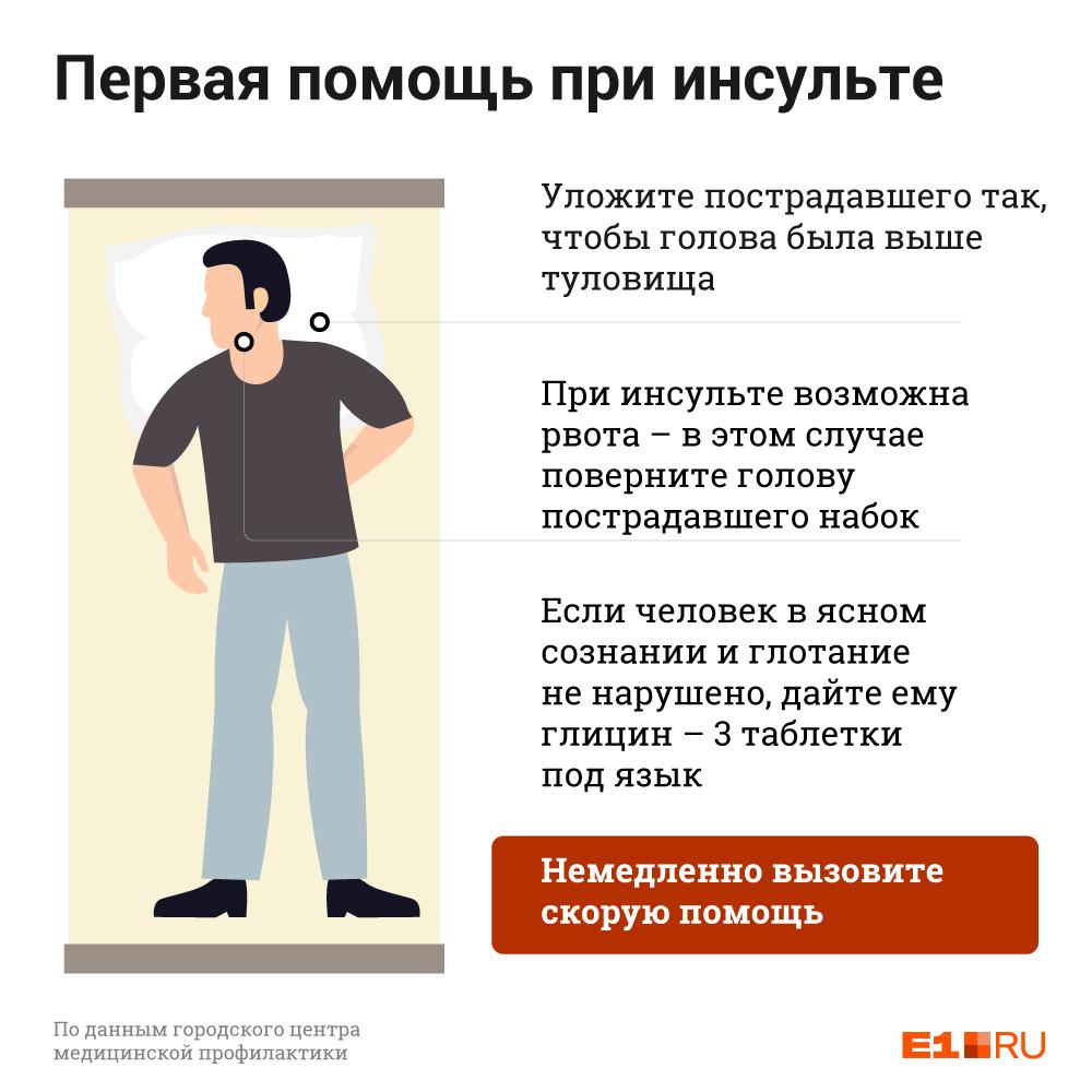 Если вы оказались рядом с человеком, у которого инсульт, следуйте этим правилам