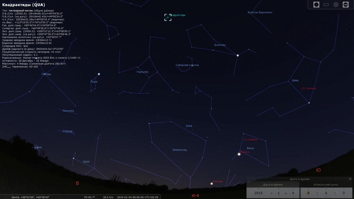 Метеорный поток, затмение Луны и Венера с Юпитером: что уральцы смогут разглядеть в январском небе