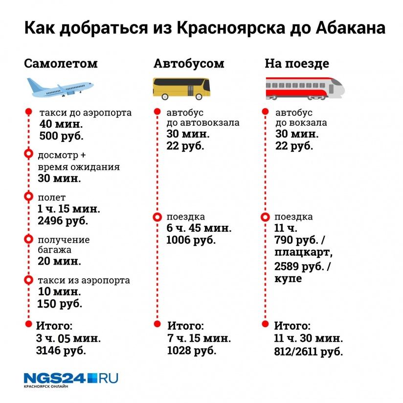 Купить авиабилет из красноярска в абакан купить билет на самолет ростов на дону прага