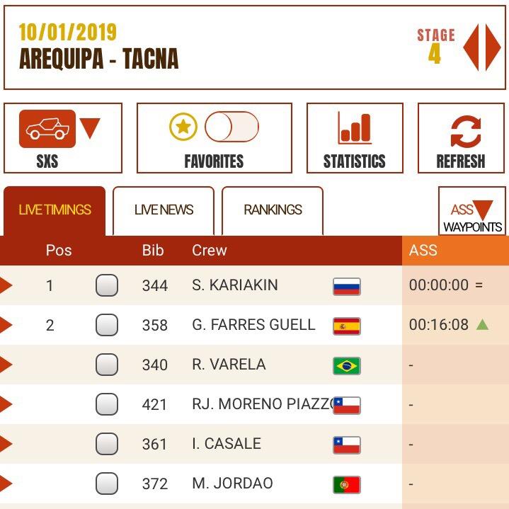 На четвертом спецучастке победу одержал Сергей Карякин