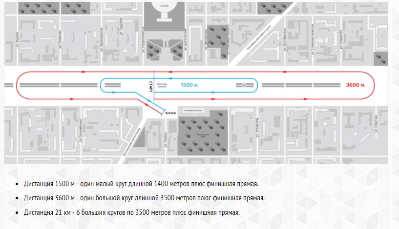 Схема забегов. Скрин marafonnsk.ru