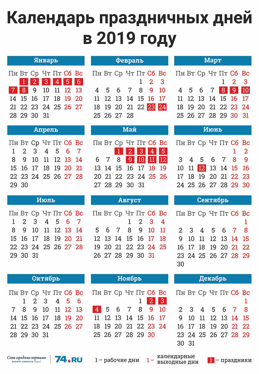 Большие новогодние каникулы и майские праздники: как будут отдыхать челябинцы в 2019 году