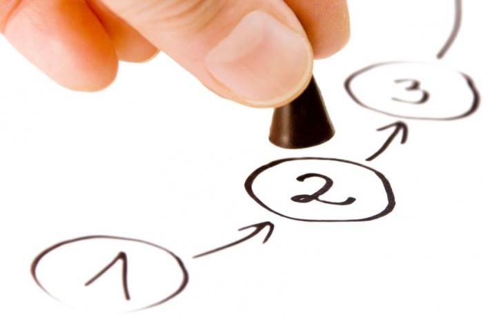 5 шагов к успешной покупке квартиры в новостройке