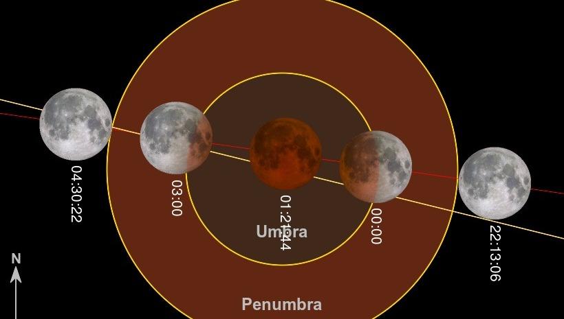 Не пропустите: ночью екатеринбуржцы увидятсамое долгое затмение Луны в XXI веке
