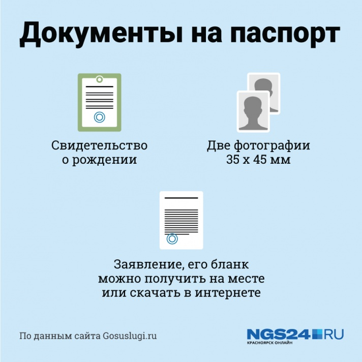 Все ли листы нужно заверять паспорта при замене инн