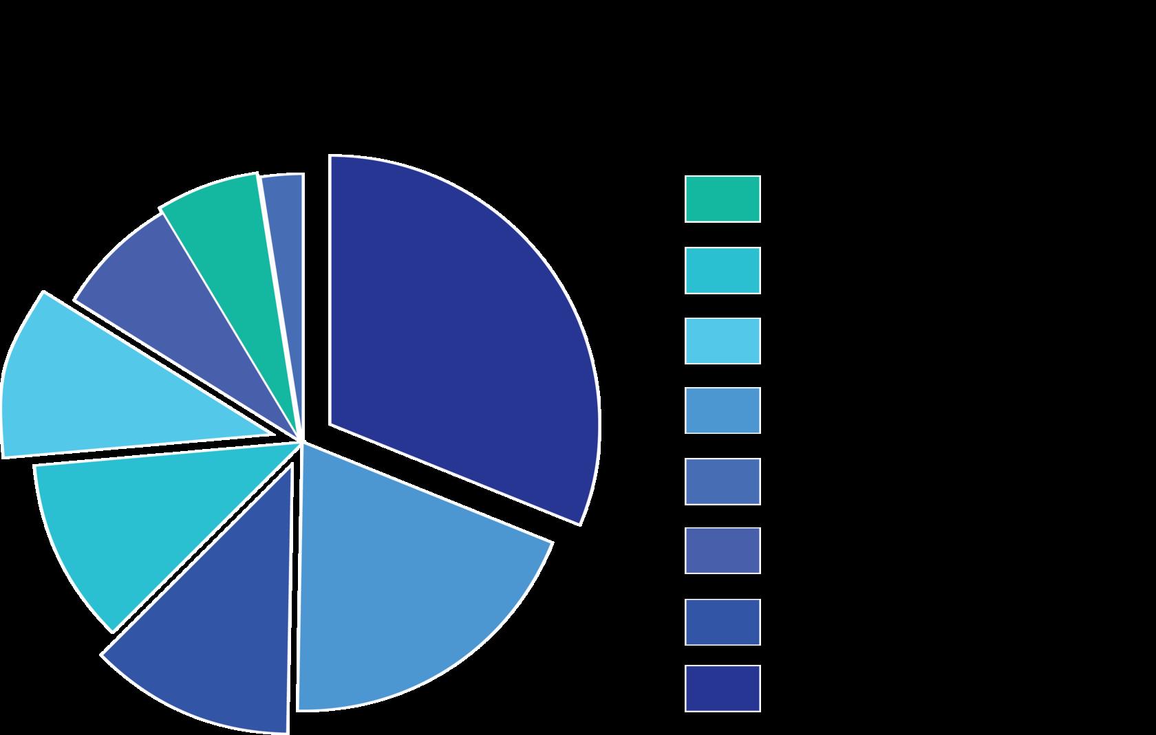 кредит в ростове самые низкий процент